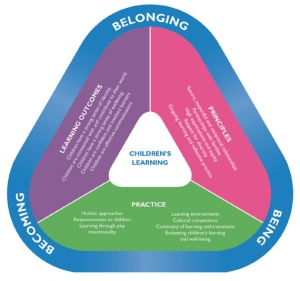 belongingandbecoming